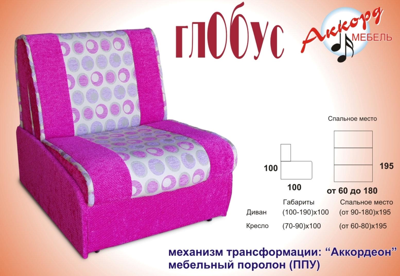 Кресло Диван Детский Москва